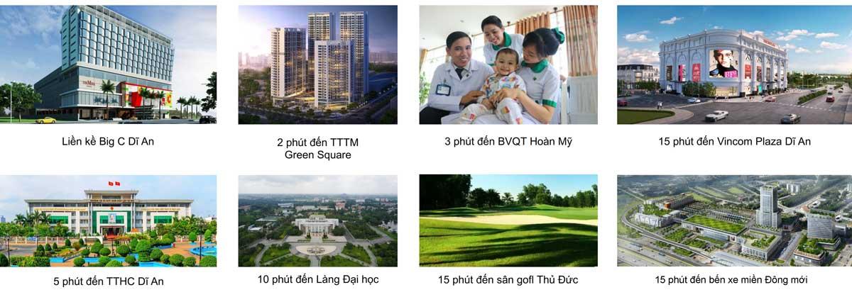 phuc-dat-tower-vi-tri