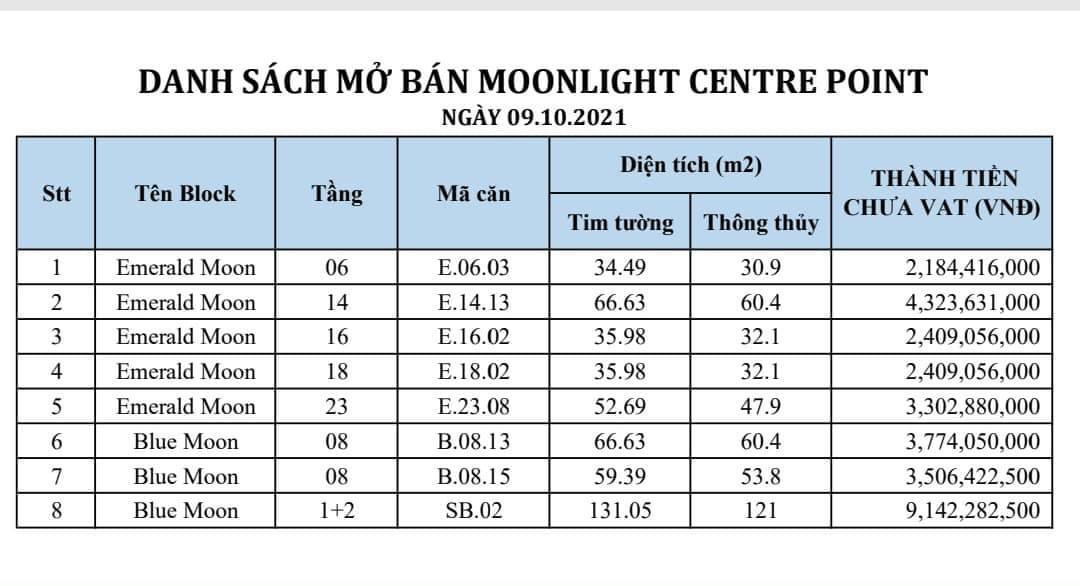 bang-gia-moonlight-centre-point-ten-lua-binh-tan-ho-chi-minh-rebiz.vn-07102110221